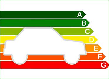 Bonus écologique voiture électrique