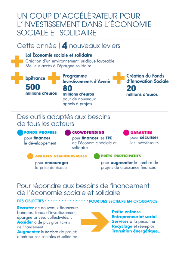 Rencontres solidaires 2016