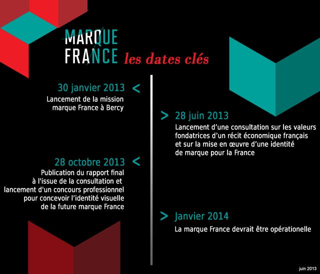 Super Construire la marque France : remise du rapport et lancement d'une  ME42