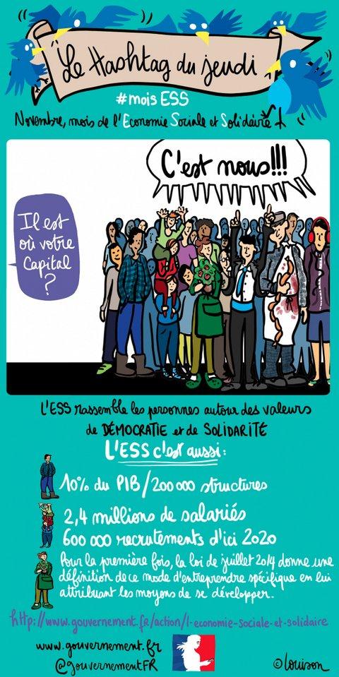 Ess Economie Sociale Solidaire L Economie Sociale Et Solidaire