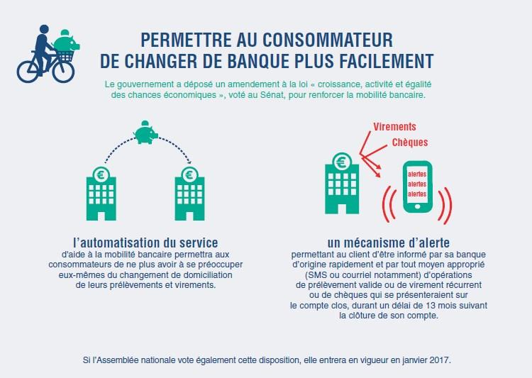La Federation Banque Francaise A Publie Un Nouveau Mini Guide