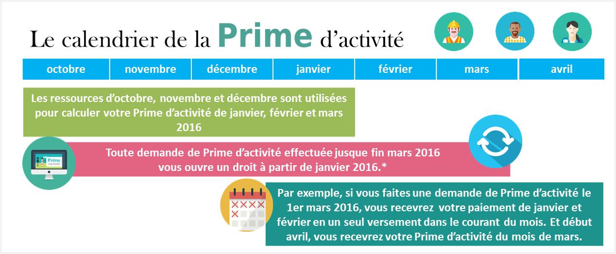 Caf Droit Prime Activite