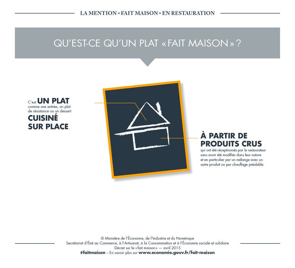Fait Maison Le Site D Information De La Mention Fait