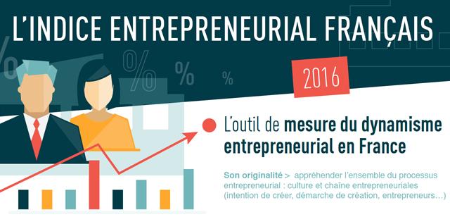 L'indice entrepreneurial français
