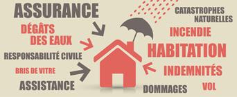 Dgccrf assurance multirisque habitation le portail des for Assurance incendie maison