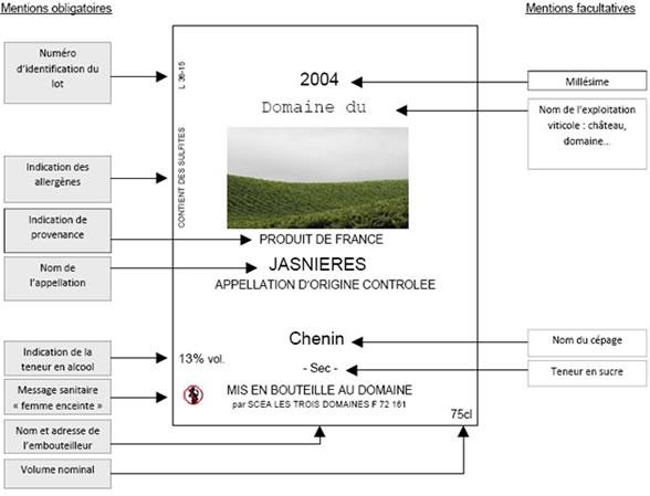 Exemple d'étiquette d'un vin d'appellation d'origine