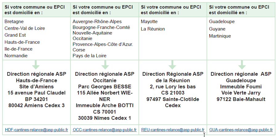 contacts regionaux asp